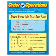 Trend Enterprises® Order of Operations Learning Chart