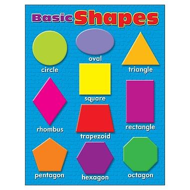 Trend Enterprises® Basic Shapes Learning Chart