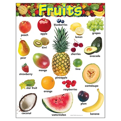 Trend® Learning Charts, Fruits