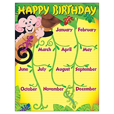 Trend Enterprises® Monkey and Geckos Birthday Learning Chart