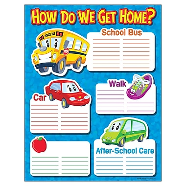 Trend Enterprises® How Do We Get Home? Learning Chart