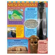 Trend Enterprises® Mesopotamia Learning Chart