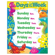 Trend Enterprises® Days of the Week Sea Buddies™ Learning Chart, Grade Prek - 2nd