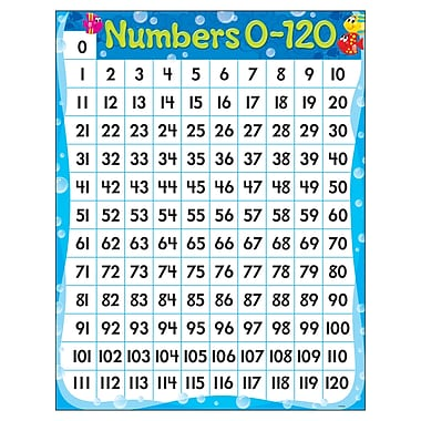 Trend Enterprises® Numbers 0-120 Sea Buddies™ Learning Chart, Grade Prek - 2nd