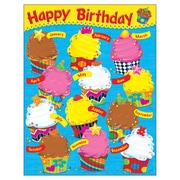 Trend Enterprises® Birthday Bake Shop™ Learning Chart, Happy Birthday