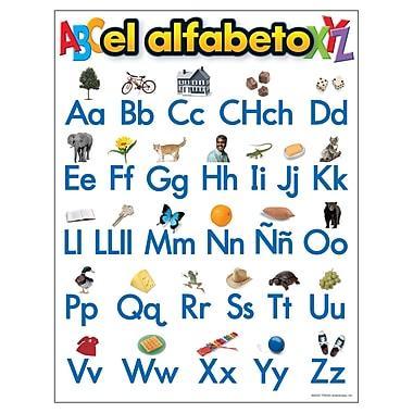 Trend Enterprises® El Alfabeto (Spanish) Learning Chart