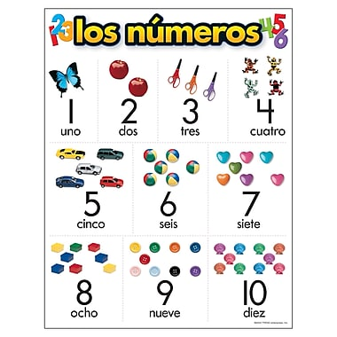 Trend Enterprises® Los Numeros (Spanish) Learning Chart