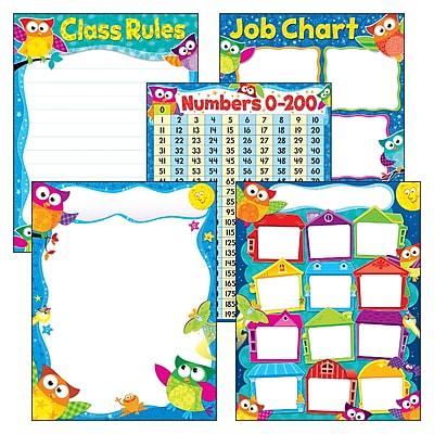 Trend Enterprises® More Classroom Basics Owl-Stars!® Learning Charts Combo Pack, Grade PreK - 3rd