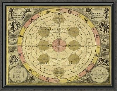 East Urban Home 'Maps of the Heavens: Theoria Luna' Framed Print; 16'' H x 44'' W x 1.5'' D