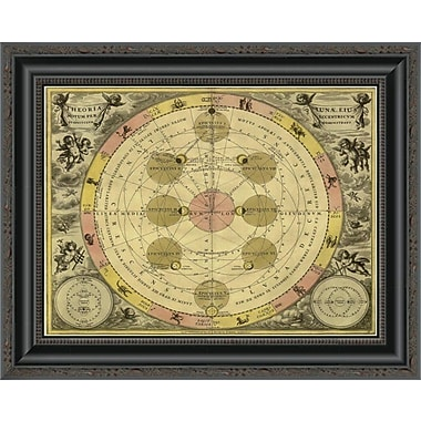 East Urban Home 'Maps of the Heavens: Theoria Luna' Framed Print; 22'' H x 20'' W x 1.5'' D