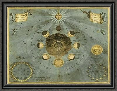 East Urban Home 'Maps of the Heavens: Phases Luna' Framed Print; 34'' H x 36'' W x 1.5'' D