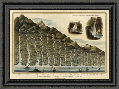 East Urban Home 'Length of the Rivers of Scotland; 1832' Framed Print; 20'' H x 26'' W x 1.5'' D