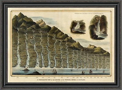 East Urban Home 'Length of the Rivers of Scotland; 1832' Framed Print; 26'' H x 34'' W x 1.5'' D