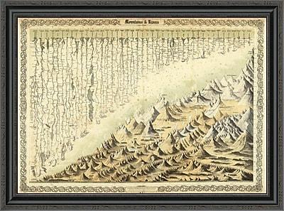 East Urban Home 'Mountains & Rivers; 1856' Framed Print; 22'' H x 34'' W x 1.5'' D