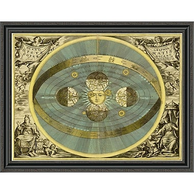 East Urban Home 'Maps of the Heavens: Sceno Systematis Copernicani' Framed Print