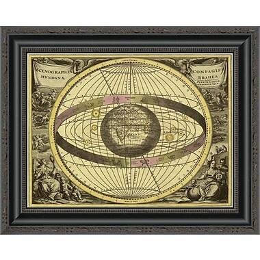 East Urban Home 'Maps of the Heavens: Scenographia Compagis Mundanae Brahea' Framed Print