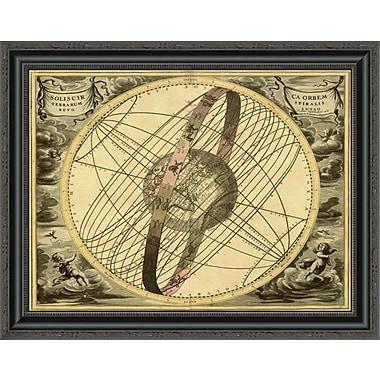 East Urban Home 'Maps of the Heavens: Solis Cir Terrarum' Framed Print; 35'' H x 28'' W x 1.5'' D