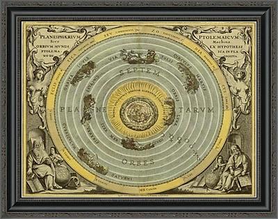 East Urban Home 'Maps of the Heavens: Planisphaerium Ptolemaicum' Framed Print