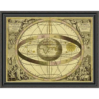 East Urban Home 'Maps of the Heavens: Sceno Systematis Ptolemaici' Framed Print