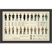 East Urban Home 'Civil War - Uniforms; Us and Confederate Armies; 1895' Framed Print