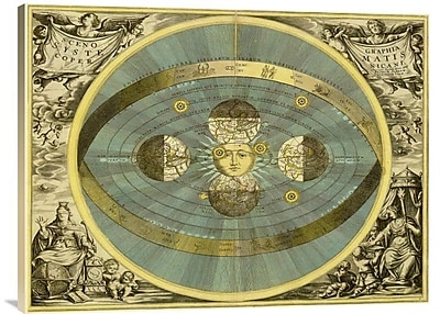'Maps of the Heavens: Sceno Systematis Copernicani' Watercolor Painting Print on Canvas