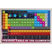 East Urban Home 'Periodic Table of Elements' Horizontal Rectangle Framed Graphic Art Print Poster