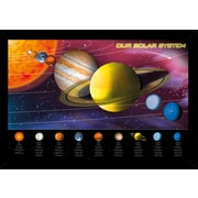 East Urban Home 'Solar System' Rectangle Wood Framed Graphic Art Print Poster