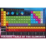 East Urban Home 'Periodic Table of Elements' Graphic Art Print Poster