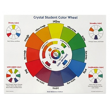 Crystal Productions Desk Reference Crystal Student Color Wheel Poster, Grades Preschool - 9