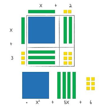 Learning Resources Magnetic Algebra Tiles, 2/Pack (LER7641)