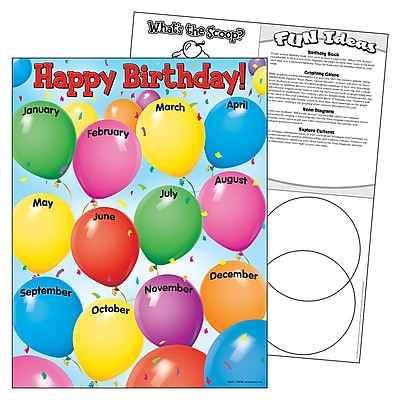 Trend Enterprises® Happy Birthday Learning Chart