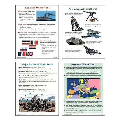 McDonald Publishing® Poster Set, World War I