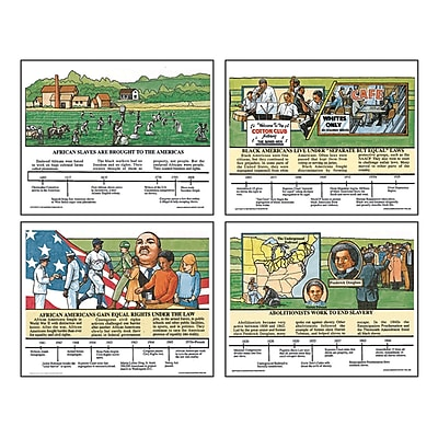 African-American History Timeline Teaching Poster Set