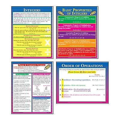 McDonald Publishing® Poster Set, Pre-Algebra