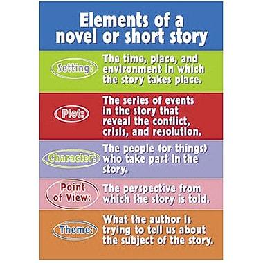 Trend Enterprises Elements of A Novel Chart