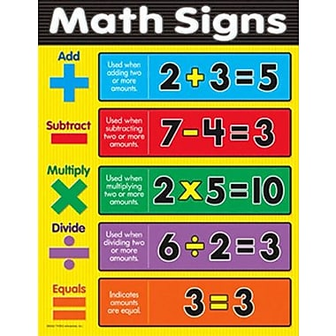 Trend Enterprises Math Signs Grade 1 - 3 Chart