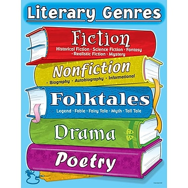 Carson Dellosa Publications Literary Genres Book