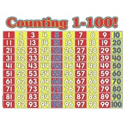 Teachers Friend Counting 1-100 Math Wall Chart
