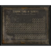 17 Stories 'Periodic Table of Elements II' Framed Textual Art in Black