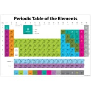 "Ashley® 13"" x 19"" Periodic Table Smart Poly Chart (ASH91016)"