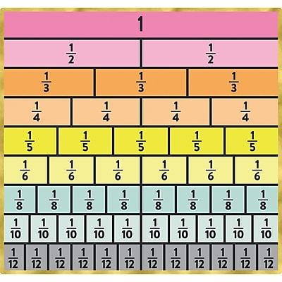 https://www.staples-3p.com/s7/is/image/Staples/m007109199_sc7?wid=512&hei=512