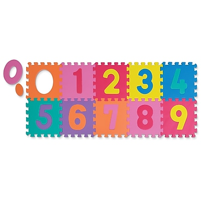 https://www.staples-3p.com/s7/is/image/Staples/m007111225_sc7?wid=512&hei=512