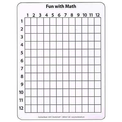 Chenille Kraft® 2 Sided Math Whiteboard, 12