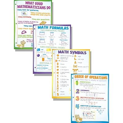 McDonald Publishing Classroom Poster Set, Math Basics