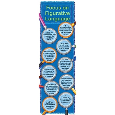 McDonald Publishing Classroom Poster, Figurative Language