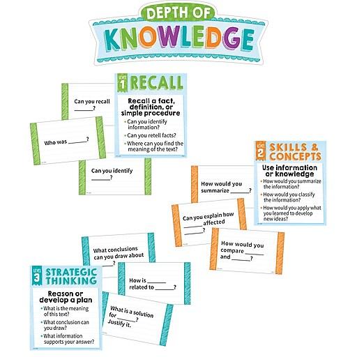 Creative Teaching Press Depth of Knowledge Mini Bulletin Board, 41/Set (CTP1755)
