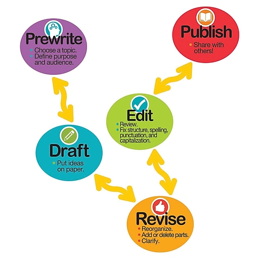 Dowling Magnets Magnet Literacy™ Writing Process Magnets, 9 per Pack (DO-733005)