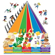"""""""My Pyramid"""", Different Food Groups"""