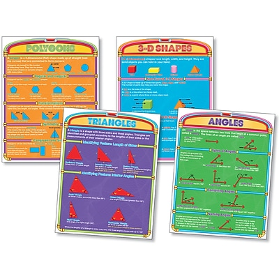 North Star Teacher Resources Introductory Geometry Bulletin Board Poster Set, Math