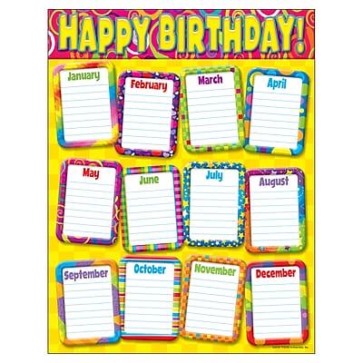 Trend® Learning Charts, Razzle-Dazzle Birthday
